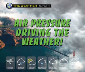 Picture of Air Pressure Driving the Weather!: