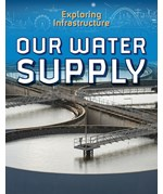 "<h2><a href=""../Our_Water_Supply/421960"">Our Water Supply: <i></i></a></h2>"